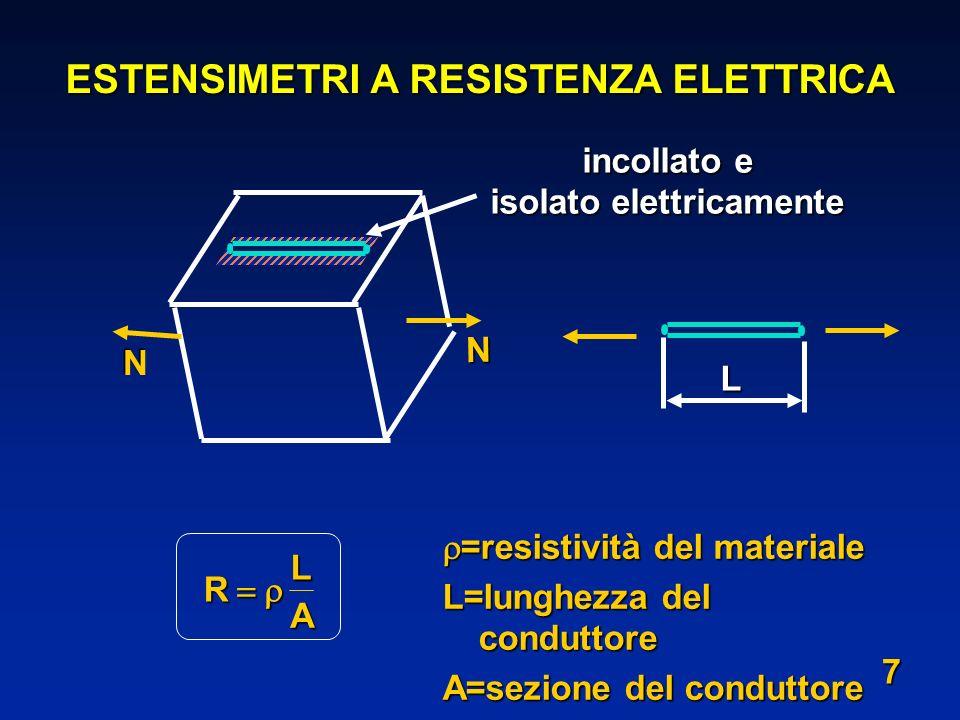 =resistività del materiale =resistività del materiale L=lunghezza del conduttore A=sezione del conduttore N N R L A ESTENSIMETRI A RESISTENZA ELETTRIC