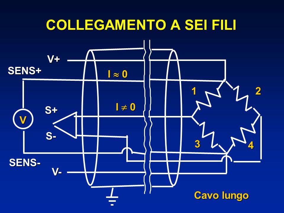 COLLEGAMENTO A SEI FILI 1 2 3 4 V+ V- S+ S- SENS+ SENS- Cavo lungo V I 0