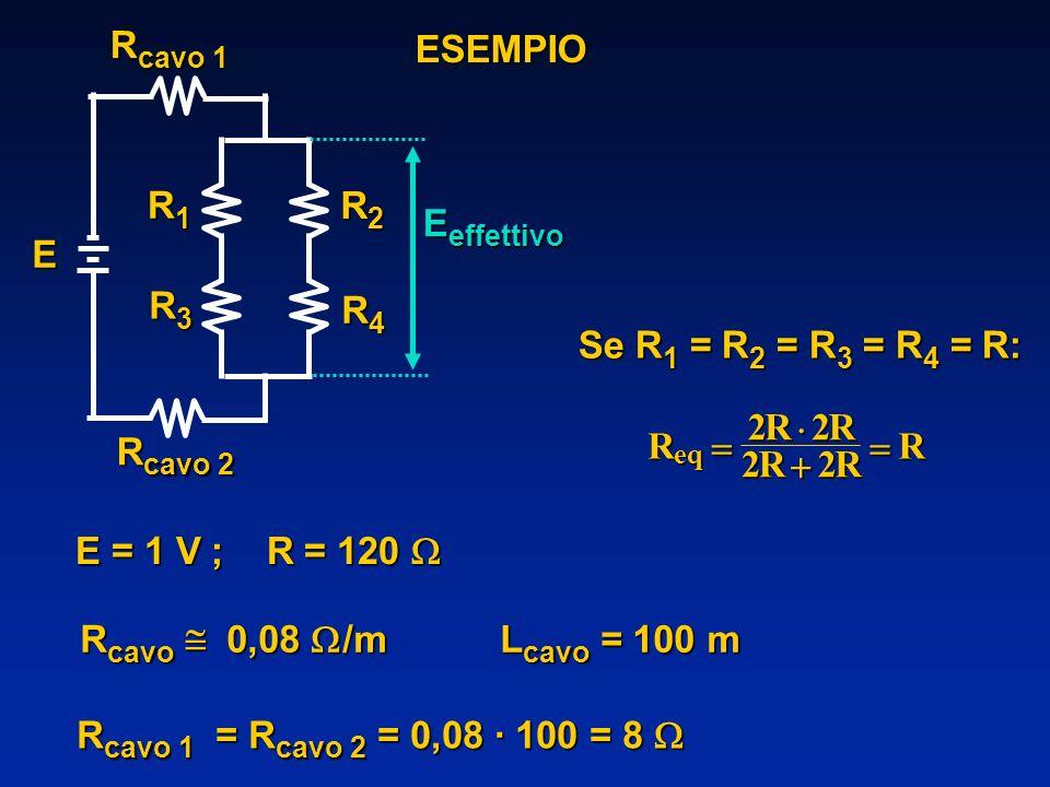 Se R 1 = R 2 = R 3 = R 4 = R: RRRRR R eq 2222 E = 1 V ; R = 120 E = 1 V ; R = 120 R cavo 0,08 /m L cavo = 100 m R cavo 1 = R cavo 2 = 0,08 · 100 = 8 R