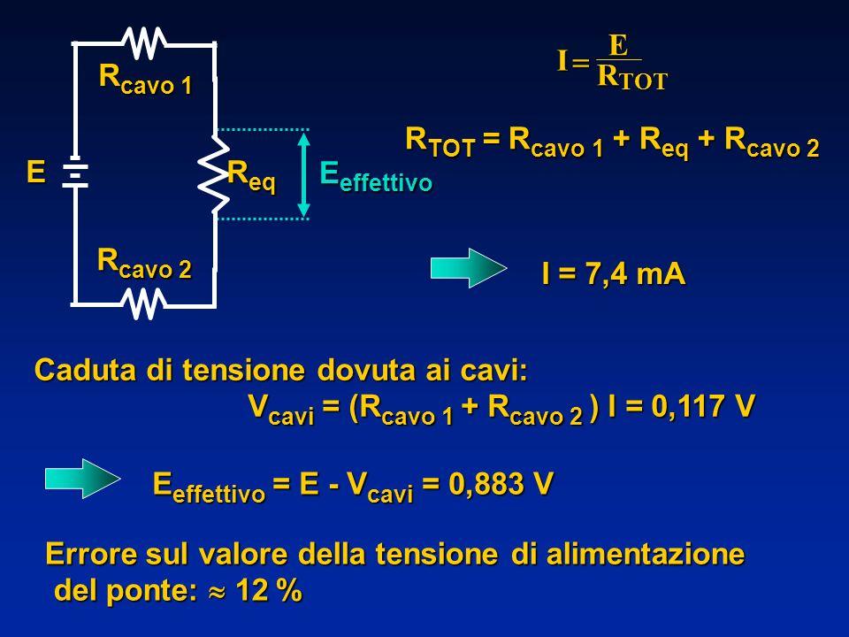 Caduta di tensione dovuta ai cavi: V cavi = (R cavo 1 + R cavo 2 ) I = 0,117 V V cavi = (R cavo 1 + R cavo 2 ) I = 0,117 V E effettivo = E - V cavi =