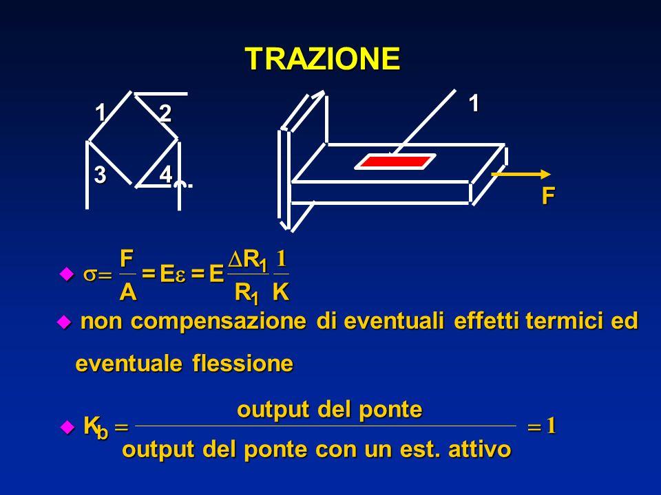 TRAZIONE FA =E=ERRK 1 11 u non compensazione di eventuali effetti termici ed eventuale flessione eventuale flessione u Ku Ku Ku K b 1 output del ponte
