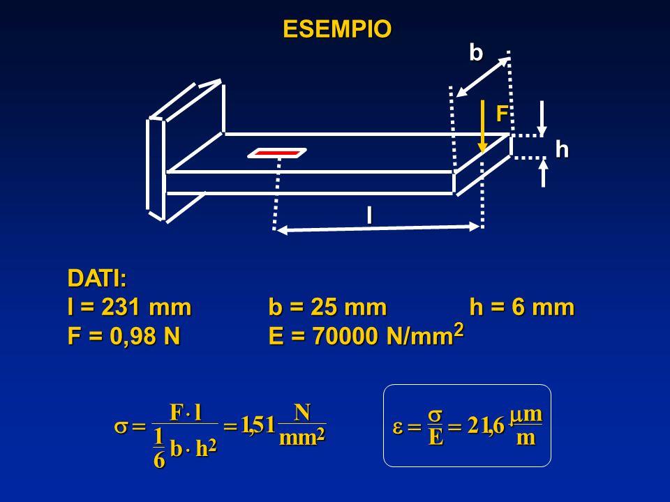 ESEMPIO DATI: l = 231 mmb = 25 mmh = 6 mm F = 0,98 NE = 70000 N/mm 2 F lbh FlbhNmm 1 6 151 2 2, E m m 216,