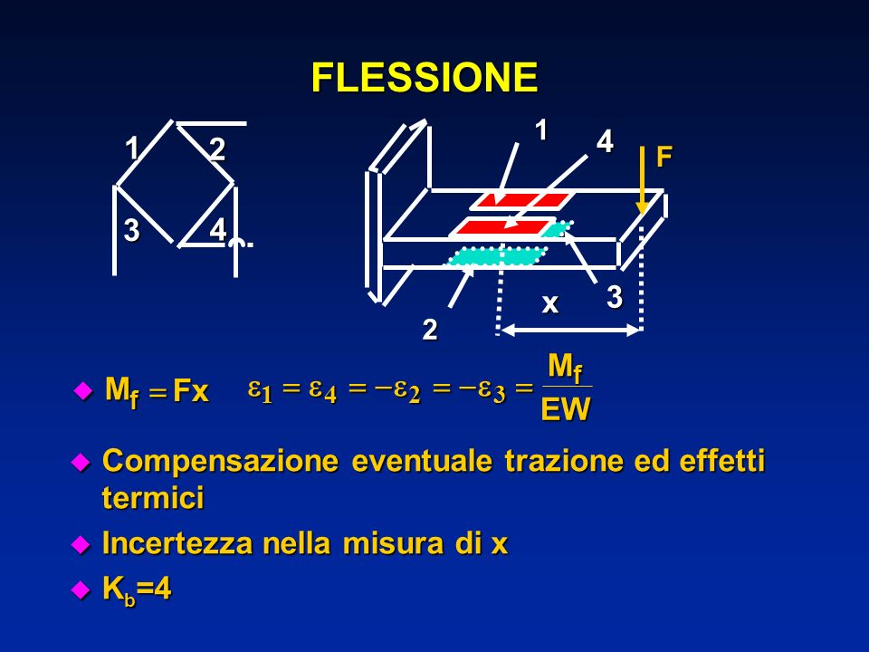 FLESSIONE1 2 3 4 F12 x 4 3 Compensazione eventuale trazione ed effetti termici Compensazione eventuale trazione ed effetti termici u Incertezza nella