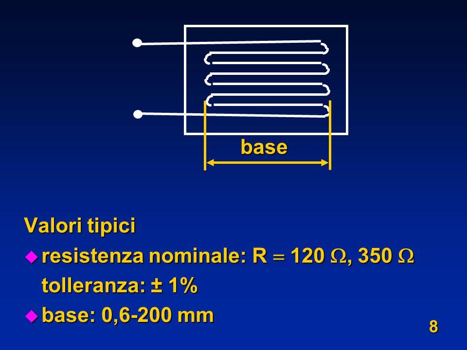 Valori tipici resistenza nominale: R 120, 350 resistenza nominale: R 120, 350 tolleranza: ± 1% u base: 0,6-200 mm base 8