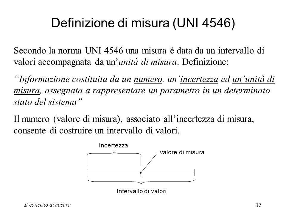 Il concetto di misura13 Definizione di misura (UNI 4546) Secondo la norma UNI 4546 una misura è data da un intervallo di valori accompagnata da ununit