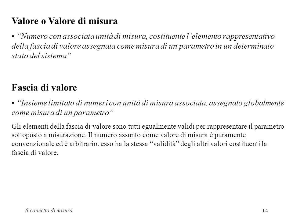Il concetto di misura14 Valore o Valore di misura Numero con associata unità di misura, costituente lelemento rappresentativo della fascia di valore a