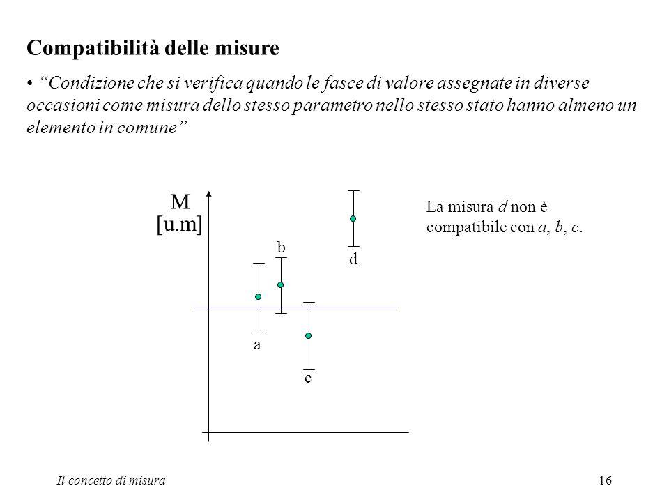 Il concetto di misura16 Compatibilità delle misure Condizione che si verifica quando le fasce di valore assegnate in diverse occasioni come misura del