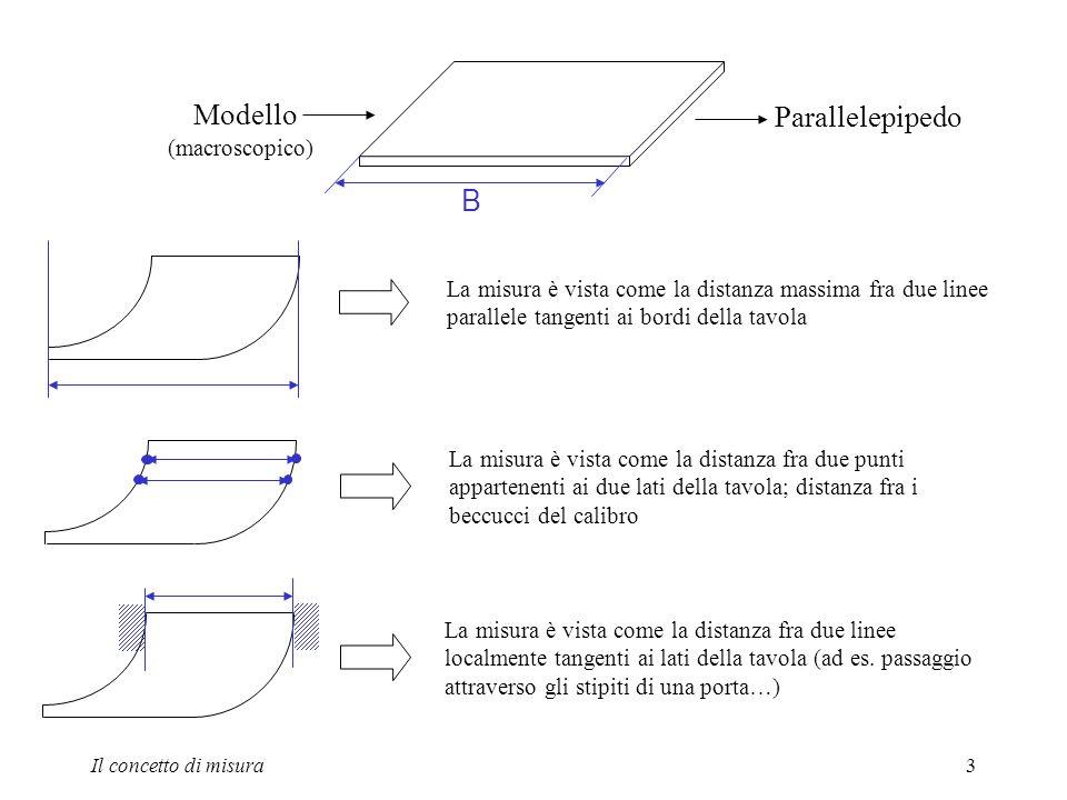 Il concetto di misura3 B Modello Parallelepipedo La misura è vista come la distanza massima fra due linee parallele tangenti ai bordi della tavola La