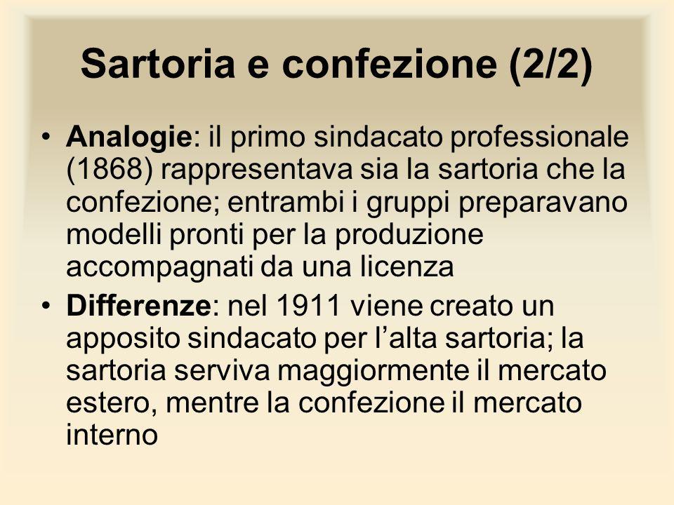 Sartoria e confezione (2/2) Analogie: il primo sindacato professionale (1868) rappresentava sia la sartoria che la confezione; entrambi i gruppi prepa