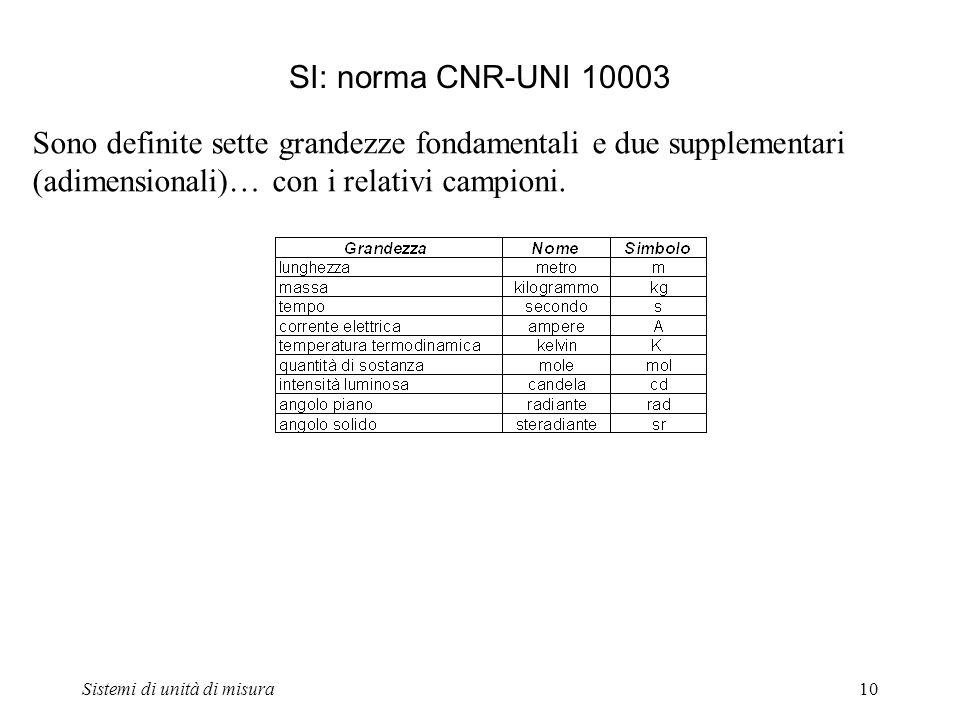 Sistemi di unità di misura10 SI: norma CNR-UNI 10003 Sono definite sette grandezze fondamentali e due supplementari (adimensionali)… con i relativi ca