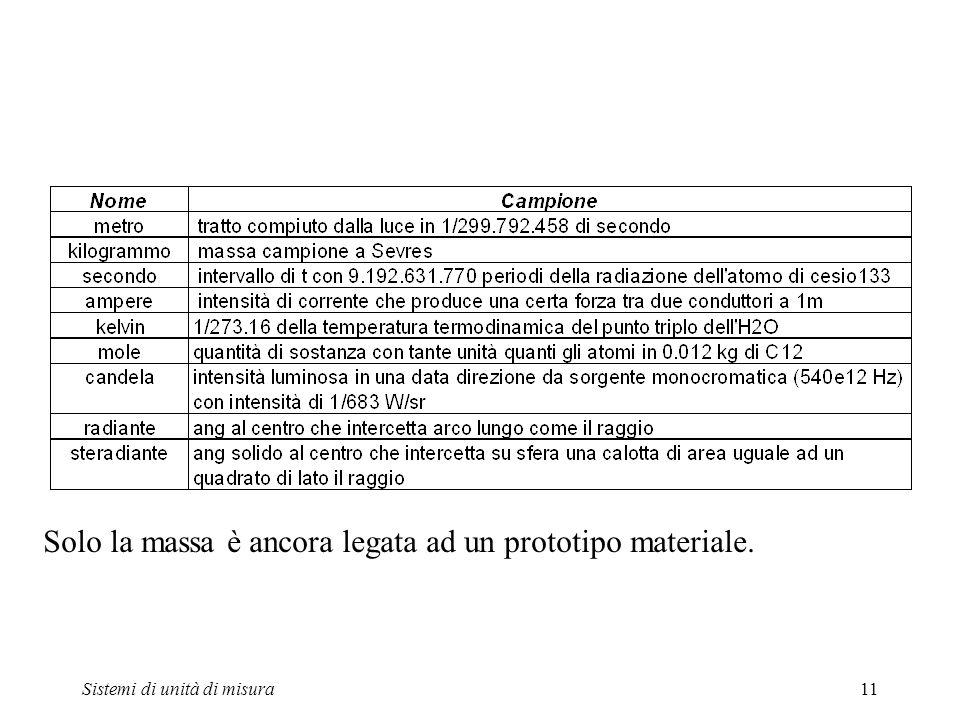 Sistemi di unità di misura11 Solo la massa è ancora legata ad un prototipo materiale.