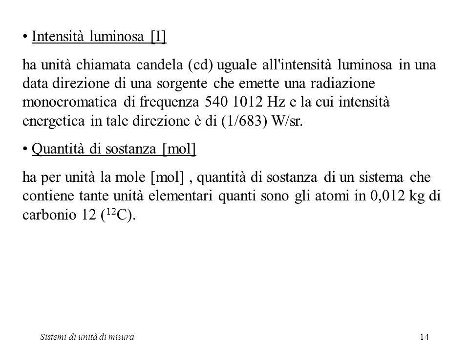 Sistemi di unità di misura14 Intensità luminosa [I] ha unità chiamata candela (cd) uguale all'intensità luminosa in una data direzione di una sorgente