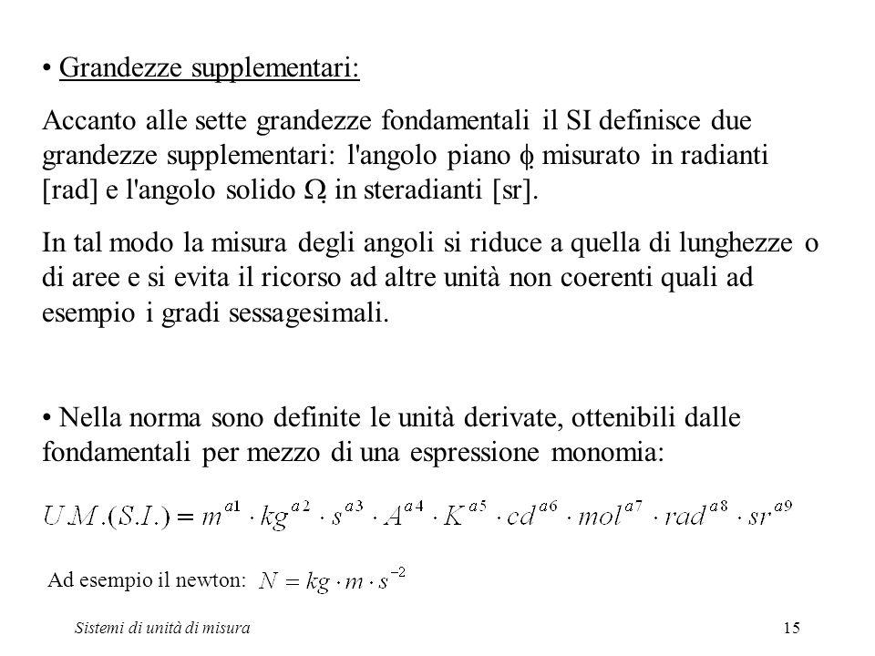 Sistemi di unità di misura15 Grandezze supplementari: Accanto alle sette grandezze fondamentali il SI definisce due grandezze supplementari: l'angolo