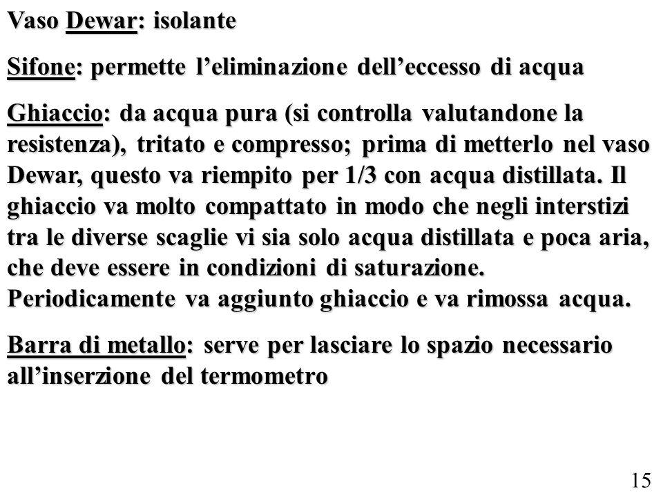 15 Vaso Dewar: isolante Sifone: permette leliminazione delleccesso di acqua Ghiaccio: da acqua pura (si controlla valutandone la resistenza), tritato