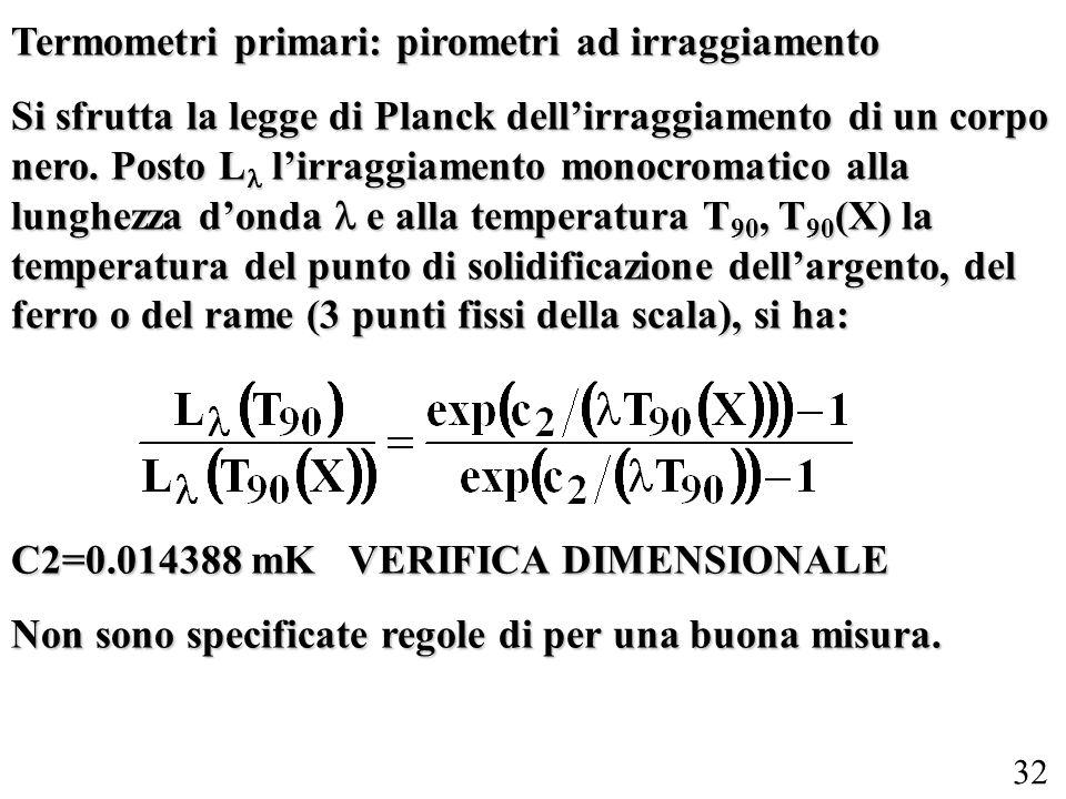 32 Termometri primari: pirometri ad irraggiamento Si sfrutta la legge di Planck dellirraggiamento di un corpo nero. Posto L lirraggiamento monocromati