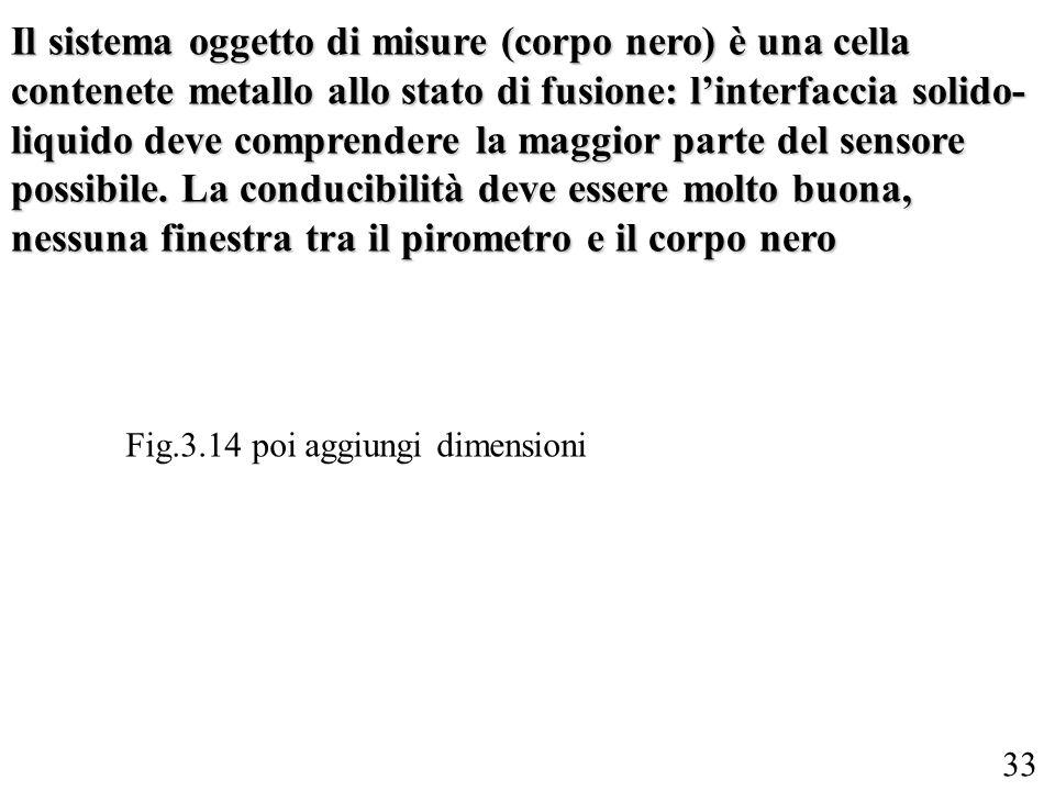 33 Il sistema oggetto di misure (corpo nero) è una cella contenete metallo allo stato di fusione: linterfaccia solido- liquido deve comprendere la mag