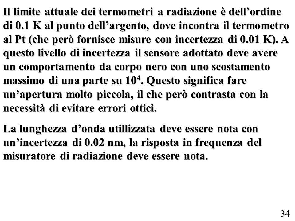 34 Il limite attuale dei termometri a radiazione è dellordine di 0.1 K al punto dellargento, dove incontra il termometro al Pt (che però fornisce misu