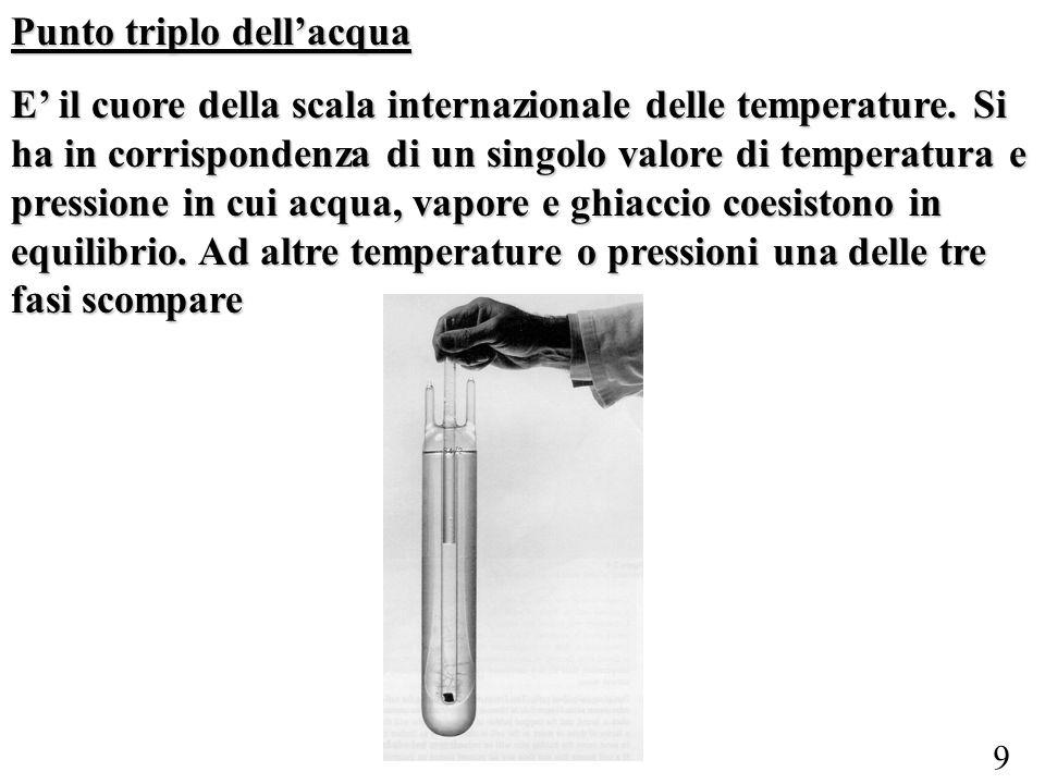 9 Punto triplo dellacqua E il cuore della scala internazionale delle temperature. Si ha in corrispondenza di un singolo valore di temperatura e pressi