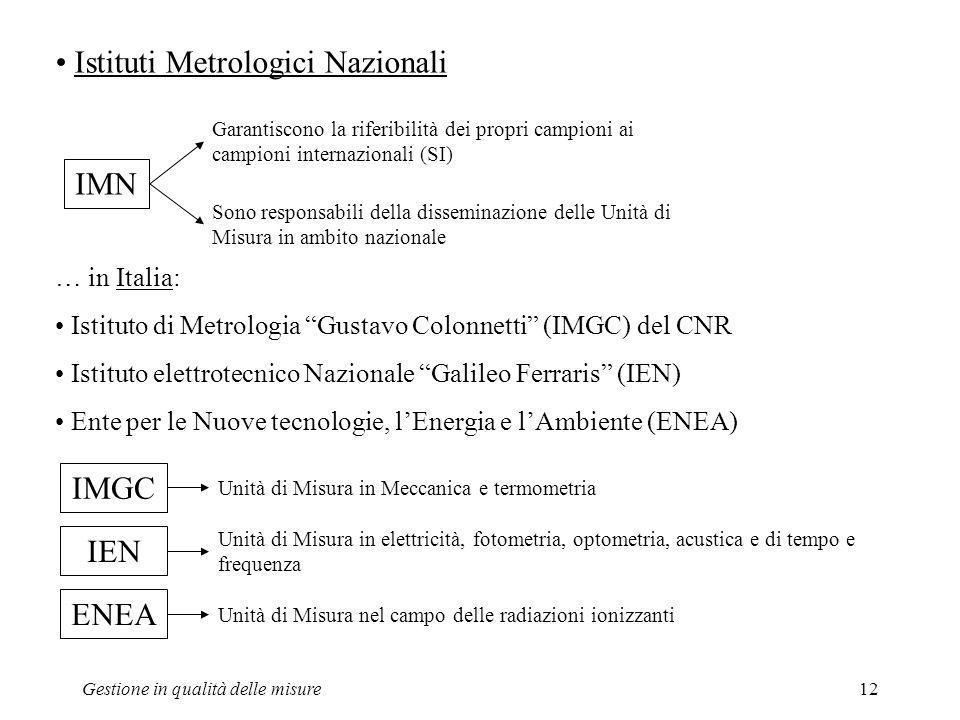Gestione in qualità delle misure12 Istituti Metrologici Nazionali IMN Garantiscono la riferibilità dei propri campioni ai campioni internazionali (SI)