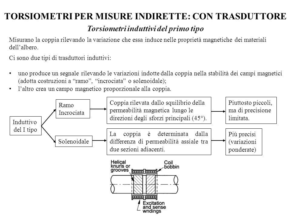 TORSIOMETRI PER MISURE INDIRETTE: CON TRASDUTTORE Varianti del torsiometro a estensimetri