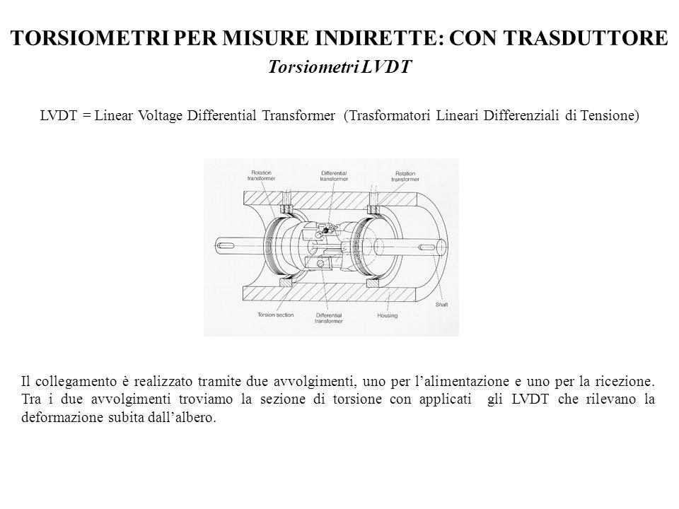 TORSIOMETRI PER MISURE INDIRETTE: CON TRASDUTTORE Induttivo del II tipo anello magnetizzato durante la fabbricazione con due polarizzazioni circonferenziali opposte Con lapplicazione della coppia le magnetizzazioni si inclinano Si crea un campo magnetico rilevato da un sensore Torsiometri induttivi del secondo tipo