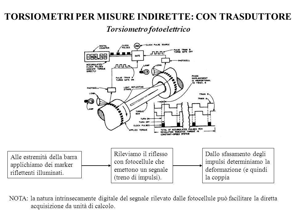 TORSIOMETRI PER MISURE INDIRETTE: CON TRASDUTTORE Torsiometro con encoder Adatto per alberi snelli (l/D>5) perché può superare 1°.