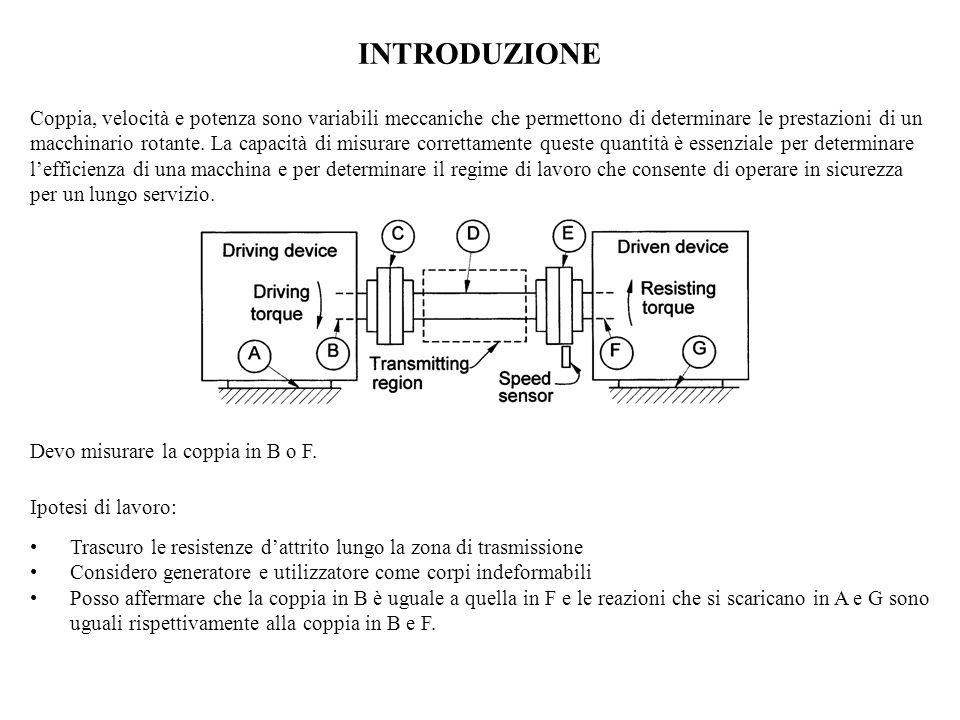 MISURE DI COPPIA De Cecco Flavio41120 Tomasoni Andrea43109
