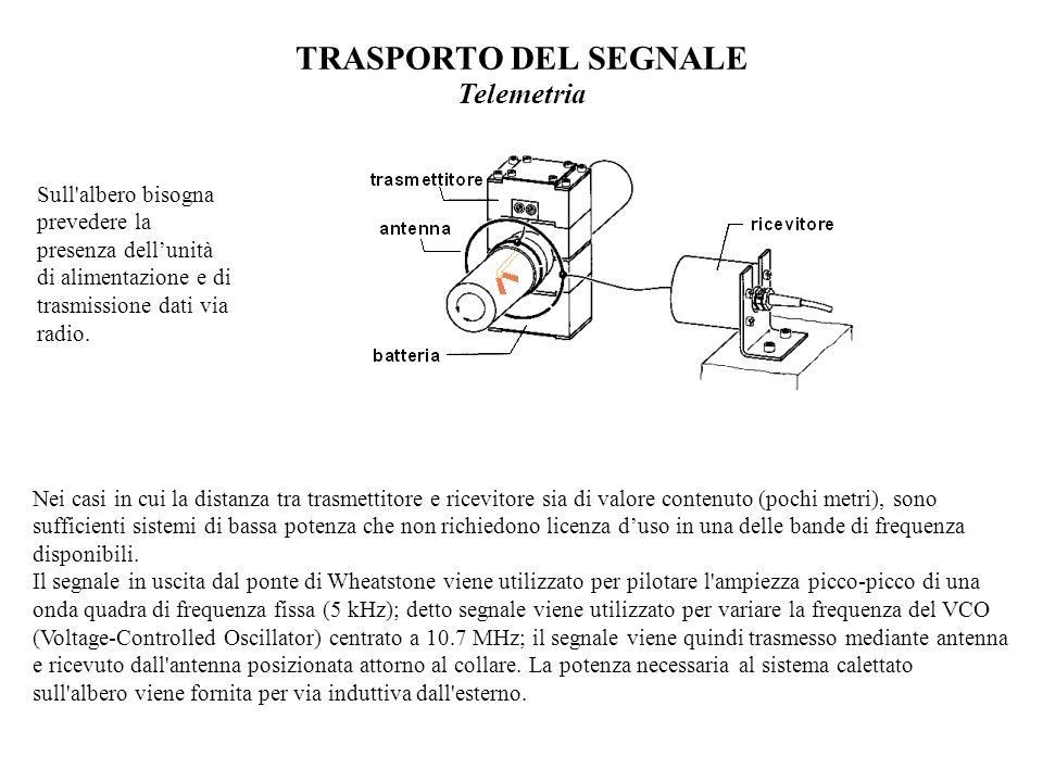 TRASPORTO DEL SEGNALE Estensimetri con trasformatore rotante Il trasformatore rotante consiste in un avvolgimento primario fisso e in uno secondario mobile, realizzando quindi un trasformatore.