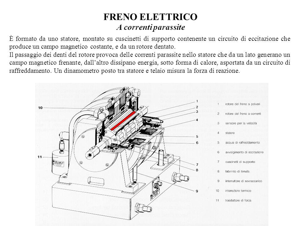 FRENO ELETTRICO Sono sostanzialmente di tre tipi: dinamo; polveri magnetiche; correnti parassite; dinamo motore in prova RI 2 È costituito da un dinamo che produce una differenza di potenziale su morsetti per effetto della velocità di rotazione del motore.