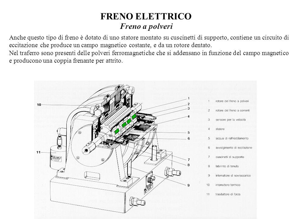 FRENO ELETTRICO È formato da uno statore, montato su cuscinetti di supporto contenente un circuito di eccitazione che produce un campo magnetico costante, e da un rotore dentato.