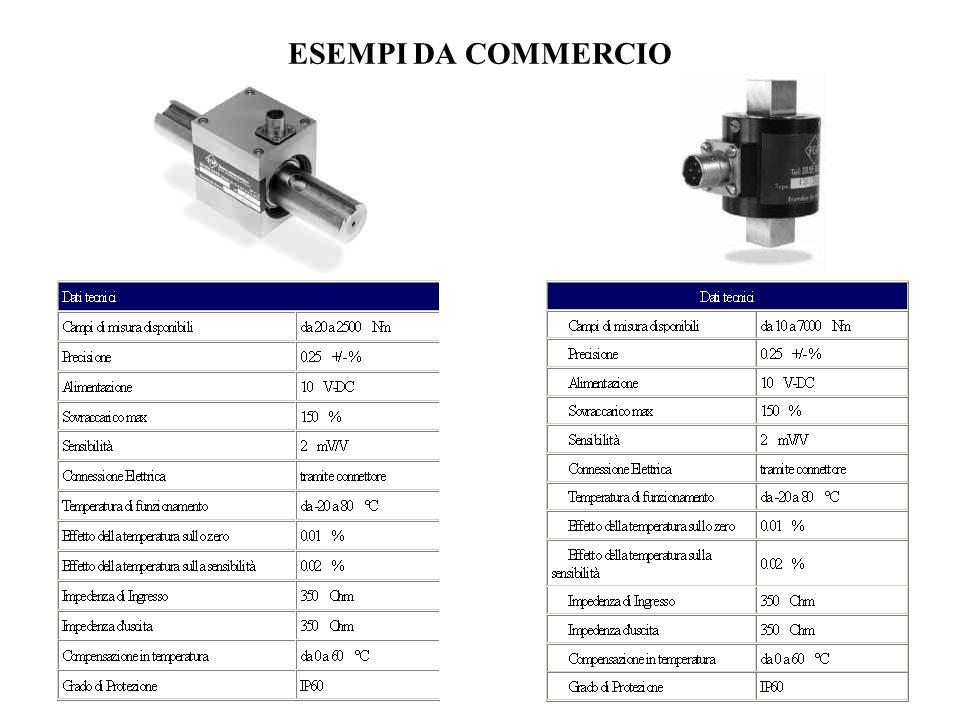 CONSIDERAZIONI Considerazioni meccaniche I torsiometri hanno un ampio range di rotazione (funzione di dimensioni, cuscinetti, bilanciamento organi); le misure di piccola entità notevolmente influenzate dagli attriti della lubrificazione (una lubrificazione forzata consente di superare gli 80 rpm); Per misure ad elevata velocità attenzione alle forze centrifughe; I trasduttori realizzati per applicazioni a velocità ridotta o nulla non necessitano dei cuscinetti.
