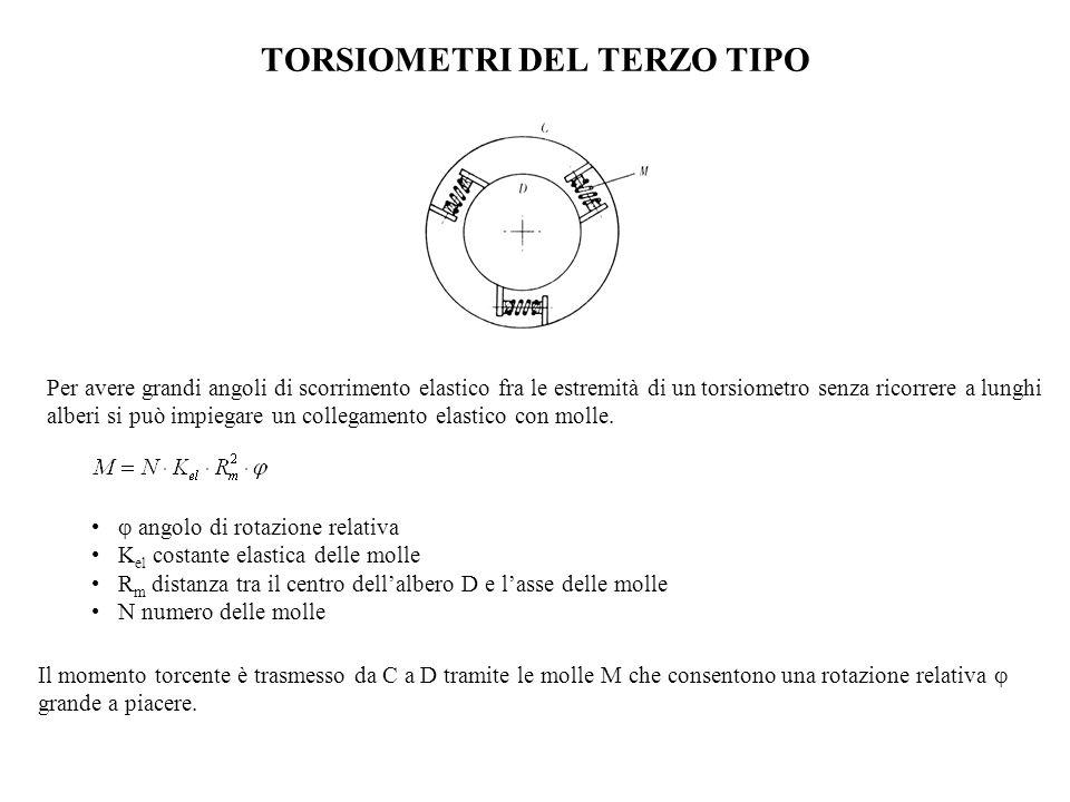 TORSIOMETRI PER MISURE DIRETTE: SECONDO TIPO Stessa costruzione del torsiometro del primo tipo: cambia solo il sistema di visualizzazione.