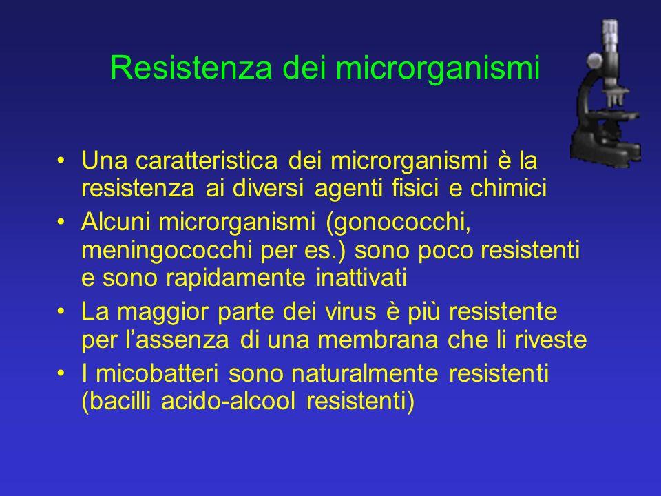Resistenza dei microrganismi Una caratteristica dei microrganismi è la resistenza ai diversi agenti fisici e chimici Alcuni microrganismi (gonococchi,
