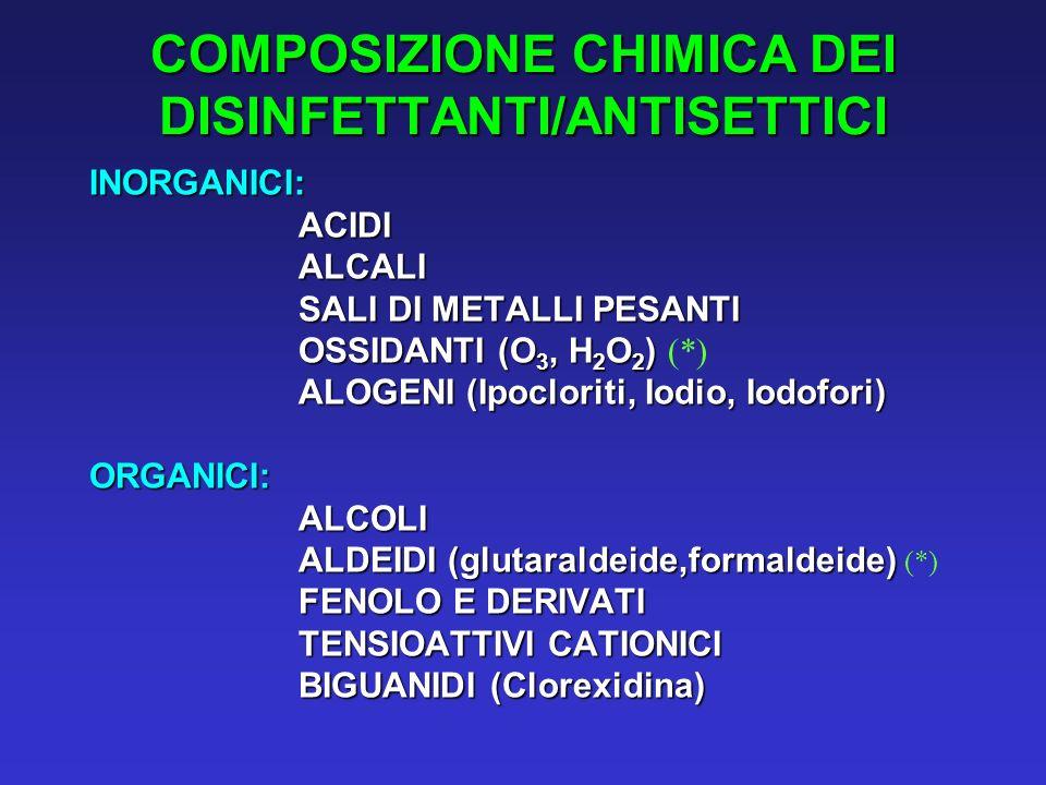 COMPOSIZIONE CHIMICA DEI DISINFETTANTI/ANTISETTICI INORGANICI:ACIDIALCALI SALI DI METALLI PESANTI OSSIDANTI (O 3, H 2 O 2 ) OSSIDANTI (O 3, H 2 O 2 )