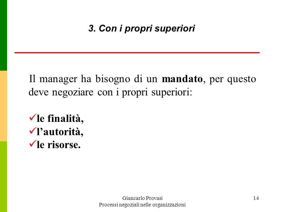 Giancarlo Provasi Processi negoziali nelle organizzazioni 14 Il manager ha bisogno di un mandato, per questo deve negoziare con i propri superiori: le