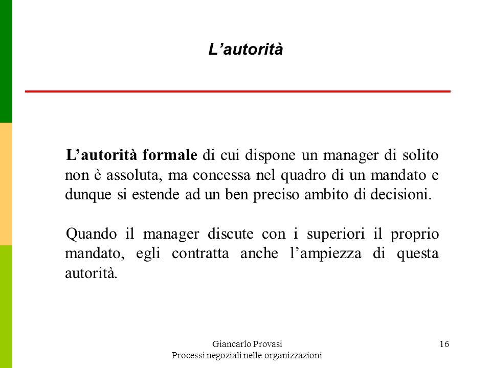 Giancarlo Provasi Processi negoziali nelle organizzazioni 16 Lautorità formale di cui dispone un manager di solito non è assoluta, ma concessa nel qua