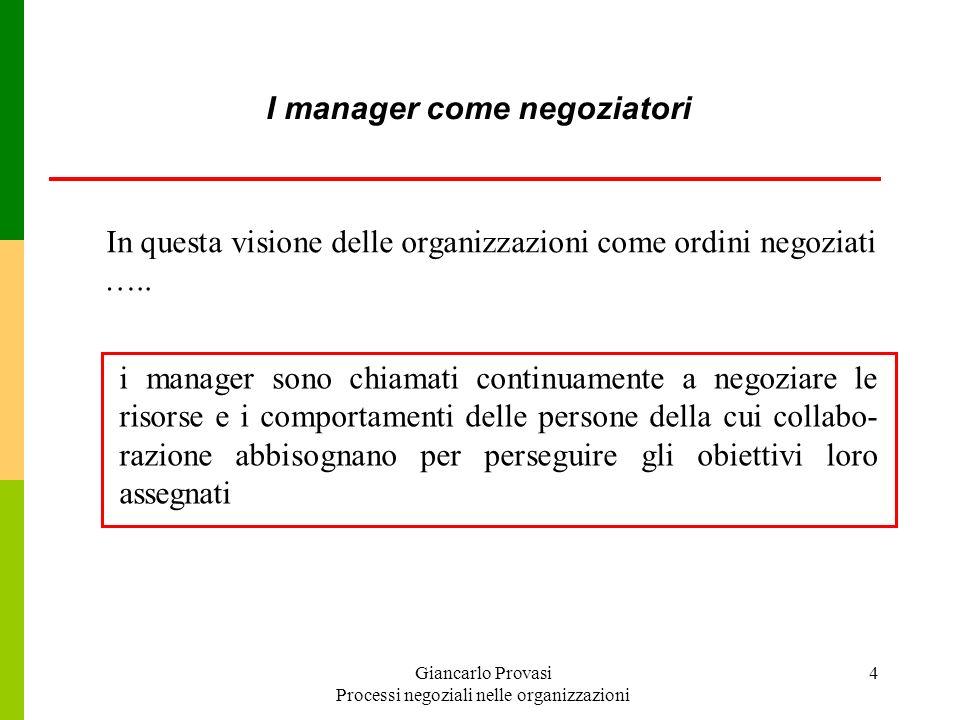 Giancarlo Provasi Processi negoziali nelle organizzazioni 5 I tre differenti spazi negoziali di un manager 1.Con persone o altre organizzazioni esterne alla propria linea gerarchica 2.