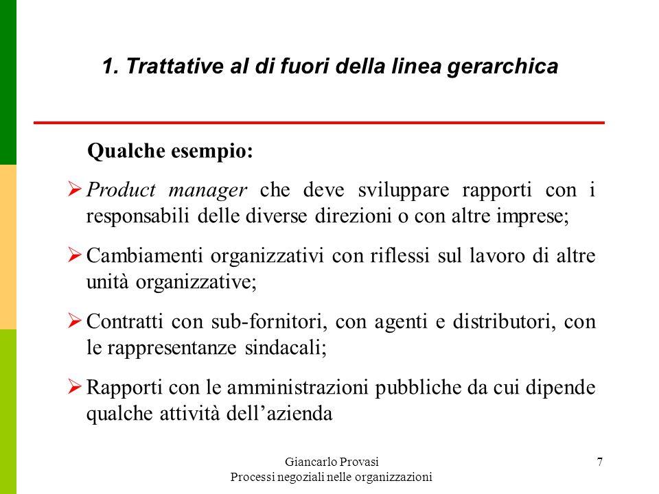 Giancarlo Provasi Processi negoziali nelle organizzazioni 7 Product manager che deve sviluppare rapporti con i responsabili delle diverse direzioni o