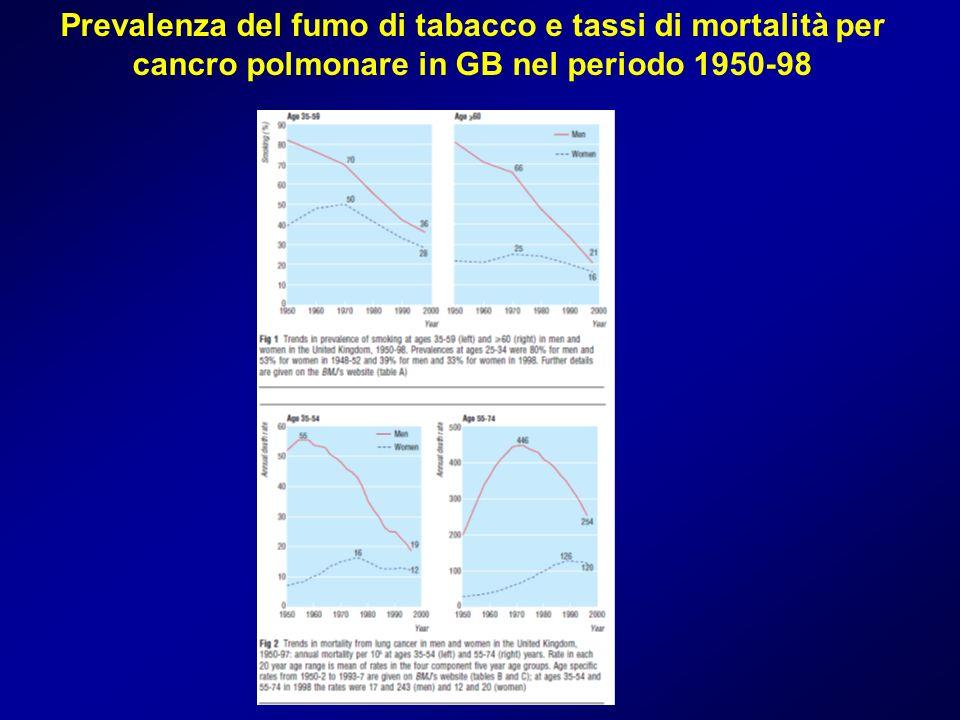 Prevalenza del fumo di tabacco e tassi di mortalità per cancro polmonare in GB nel periodo 1950-98