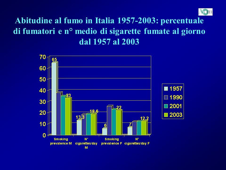 Abitudine al fumo in Italia 1957-2003: percentuale di fumatori e n° medio di sigarette fumate al giorno dal 1957 al 2003
