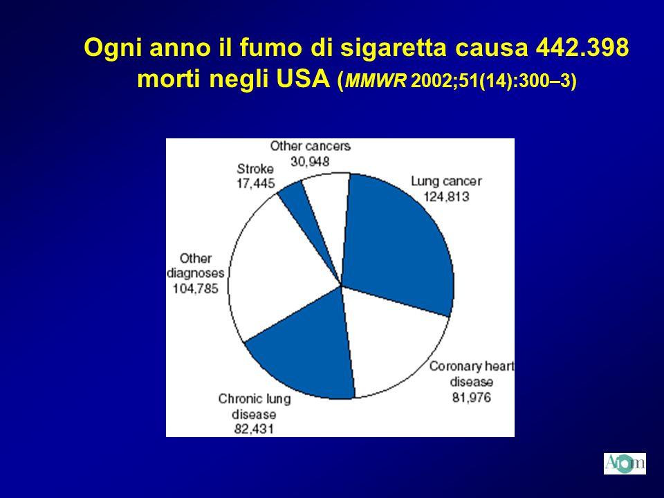 Ogni anno il fumo di sigaretta causa 442.398 morti negli USA ( MMWR 2002;51(14):300–3)