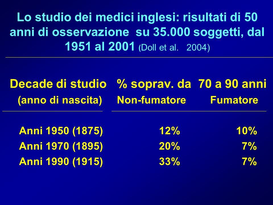 Lo studio dei medici inglesi: risultati di 50 anni di osservazione su 35.000 soggetti, dal 1951 al 2001 ( Doll et al. 2004) Decade di studio % soprav.