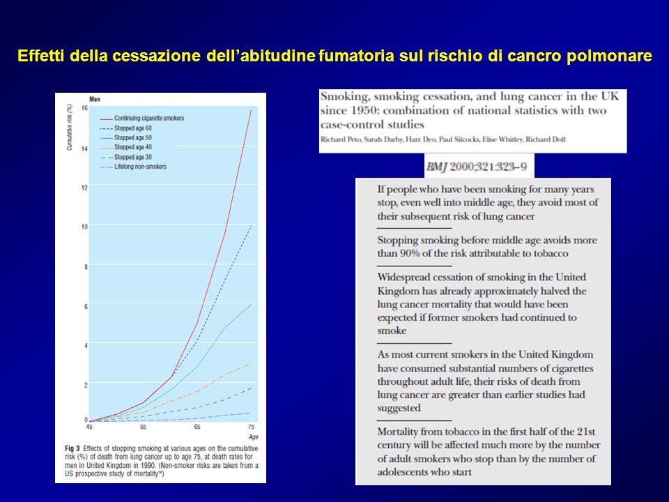 Effetti della cessazione dellabitudine fumatoria sul rischio di cancro polmonare