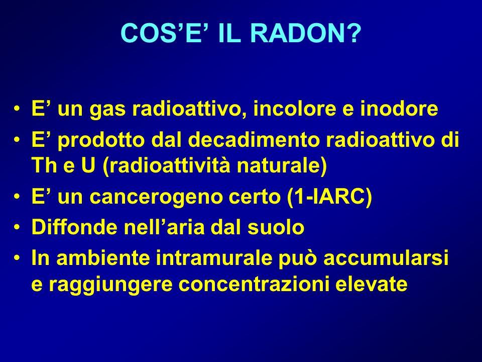 COSE IL RADON? E un gas radioattivo, incolore e inodore E prodotto dal decadimento radioattivo di Th e U (radioattività naturale) E un cancerogeno cer