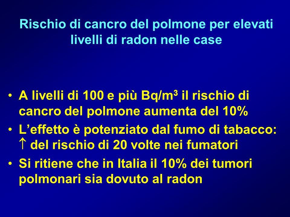 Rischio di cancro del polmone per elevati livelli di radon nelle case A livelli di 100 e più Bq/m 3 il rischio di cancro del polmone aumenta del 10% L