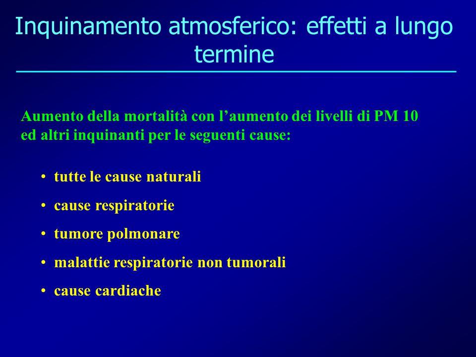 Inquinamento atmosferico: effetti a lungo termine Aumento della mortalità con laumento dei livelli di PM 10 ed altri inquinanti per le seguenti cause: