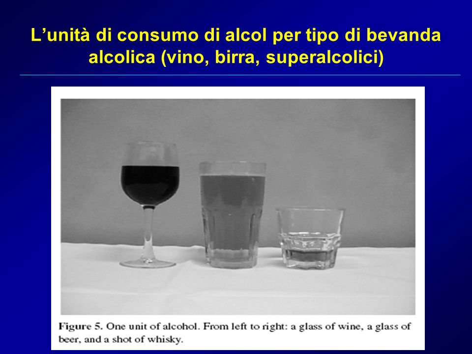 Lunità di consumo di alcol per tipo di bevanda alcolica (vino, birra, superalcolici)