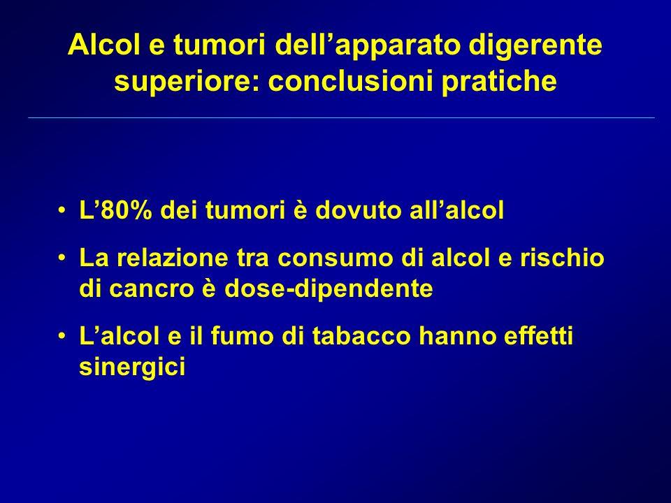 Alcol e tumori dellapparato digerente superiore: conclusioni pratiche L80% dei tumori è dovuto allalcol La relazione tra consumo di alcol e rischio di