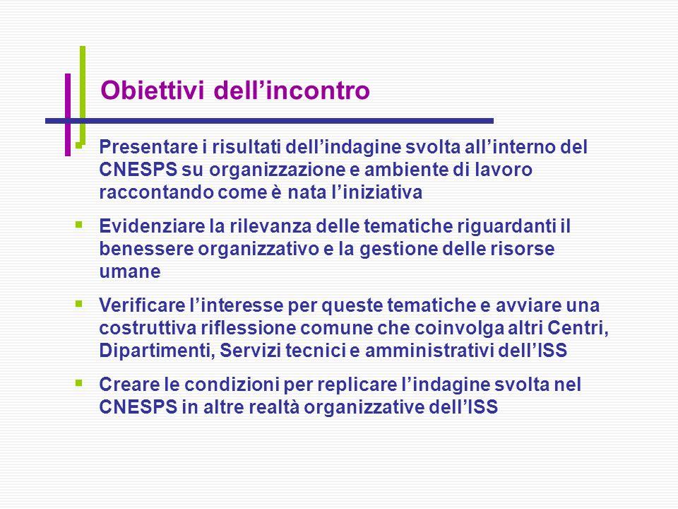 Obiettivi dellincontro Presentare i risultati dellindagine svolta allinterno del CNESPS su organizzazione e ambiente di lavoro raccontando come è nata
