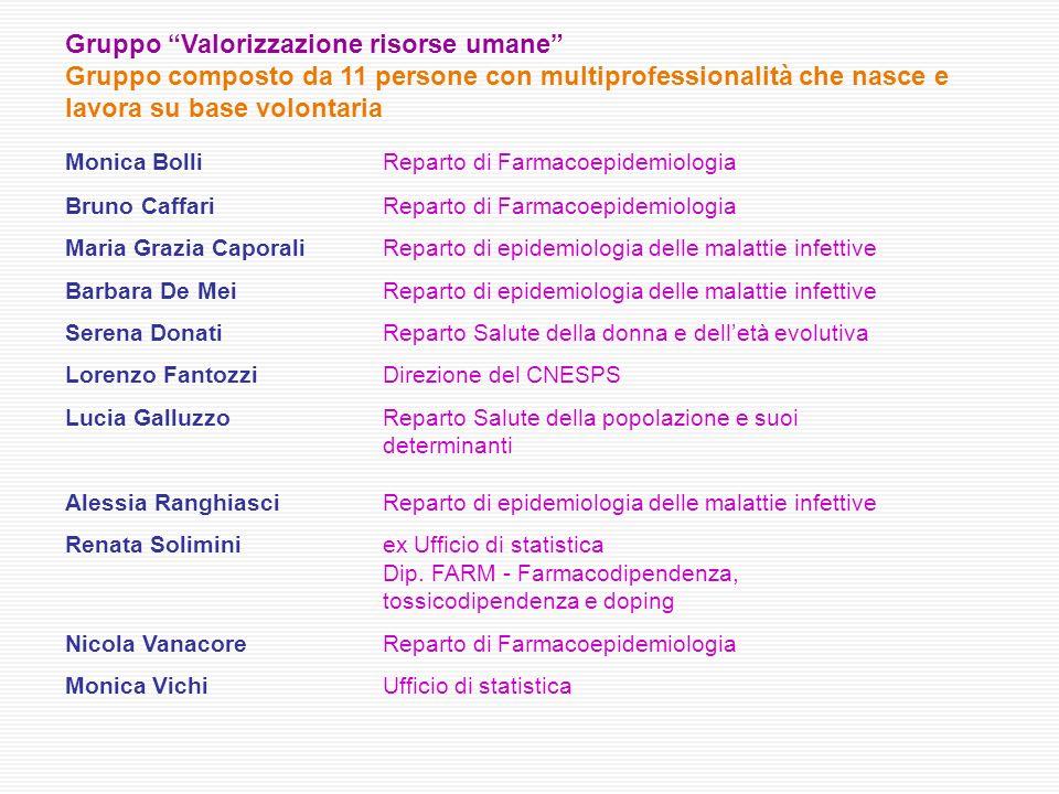 Monica BolliReparto di Farmacoepidemiologia Bruno Caffari Reparto di Farmacoepidemiologia Maria Grazia Caporali Reparto di epidemiologia delle malatti